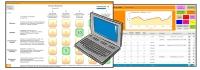 IT-Programm zur Leistungsbeurteilung
