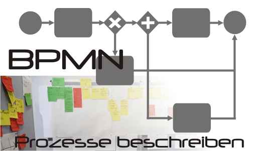 BPMN Prozessmapping